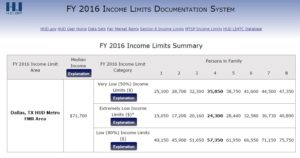 FY 2016 INCOME LIMITS CDBG
